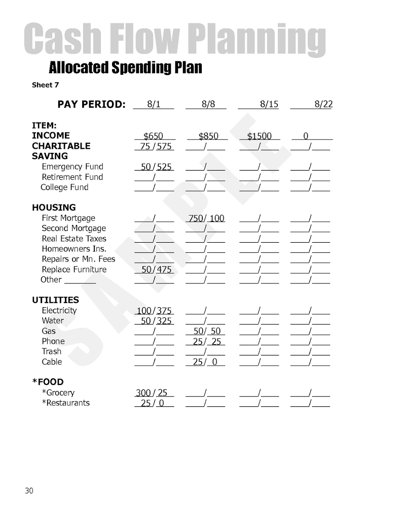 Worksheets Dave Ramsey Worksheets how to use dave ramseys allocated spending plan ramsey plan