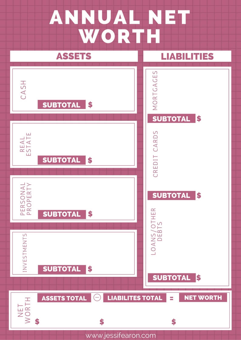 annual net worth worksheet